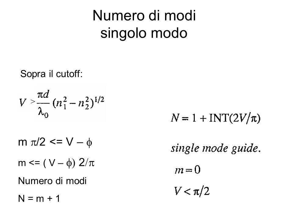 Numero di modi singolo modo Sopra il cutoff: m /2 <= V – m <= ( V – 2 Numero di modi N = m + 1