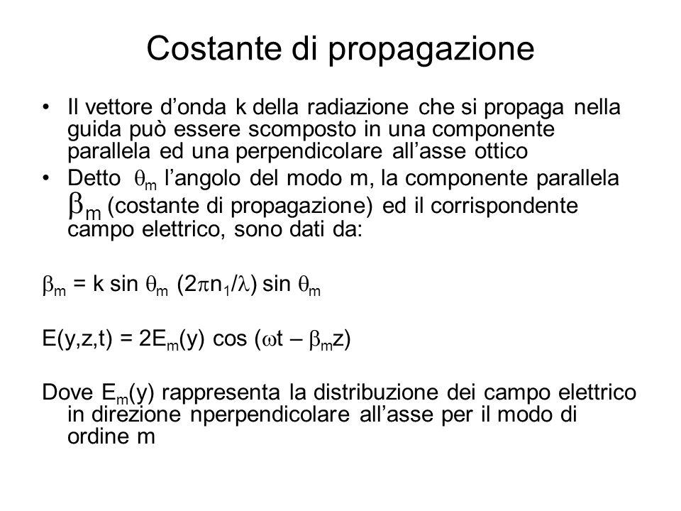 Costante di propagazione Il vettore donda k della radiazione che si propaga nella guida può essere scomposto in una componente parallela ed una perpen