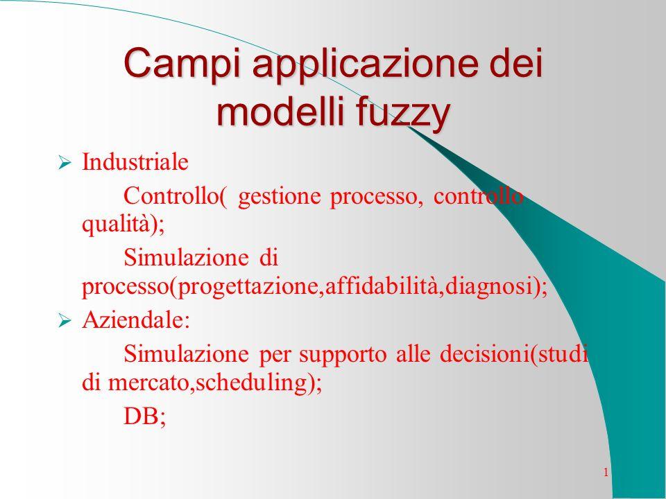 1 Campi applicazione dei modelli fuzzy Industriale Controllo( gestione processo, controllo qualità); Simulazione di processo(progettazione,affidabilit