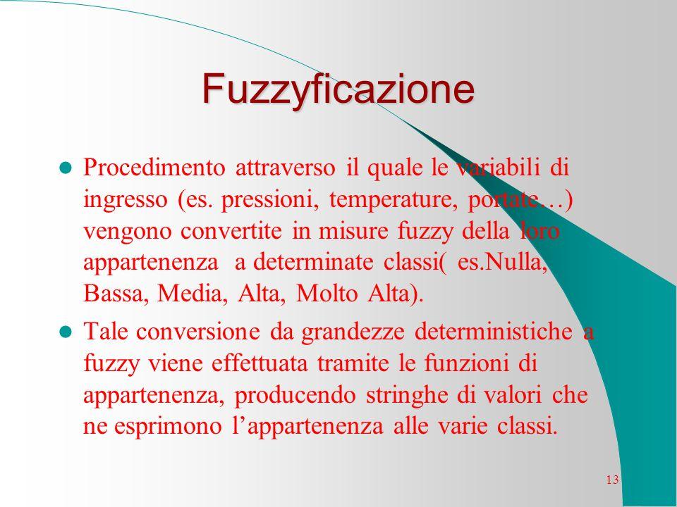 13 Fuzzyficazione Procedimento attraverso il quale le variabili di ingresso (es. pressioni, temperature, portate…) vengono convertite in misure fuzzy