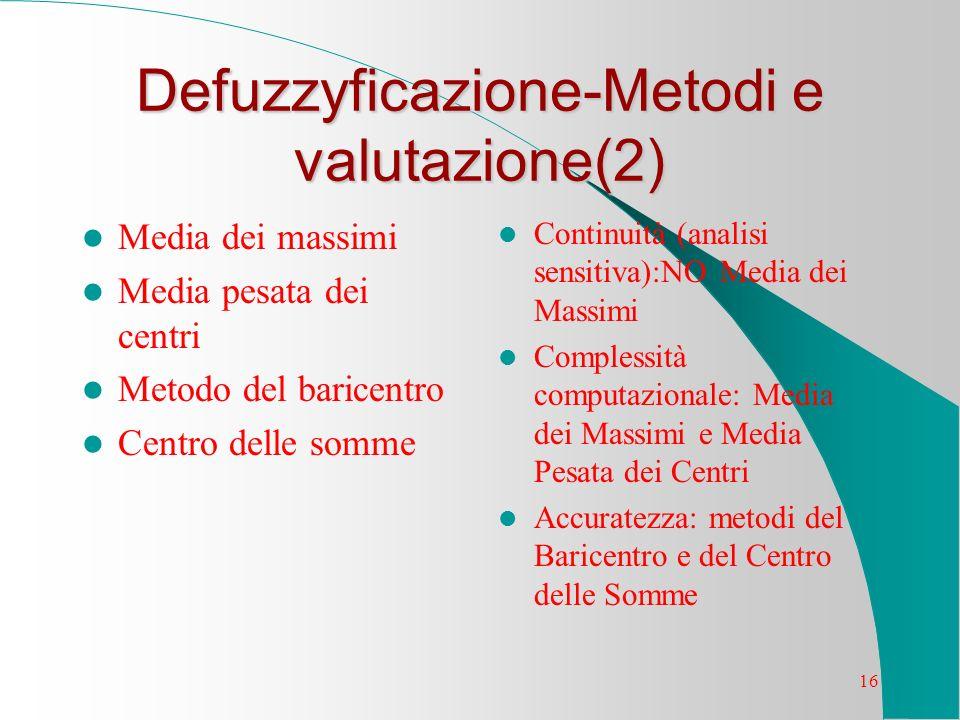 16 Defuzzyficazione-Metodi e valutazione(2) Media dei massimi Media pesata dei centri Metodo del baricentro Centro delle somme Continuità (analisi sen