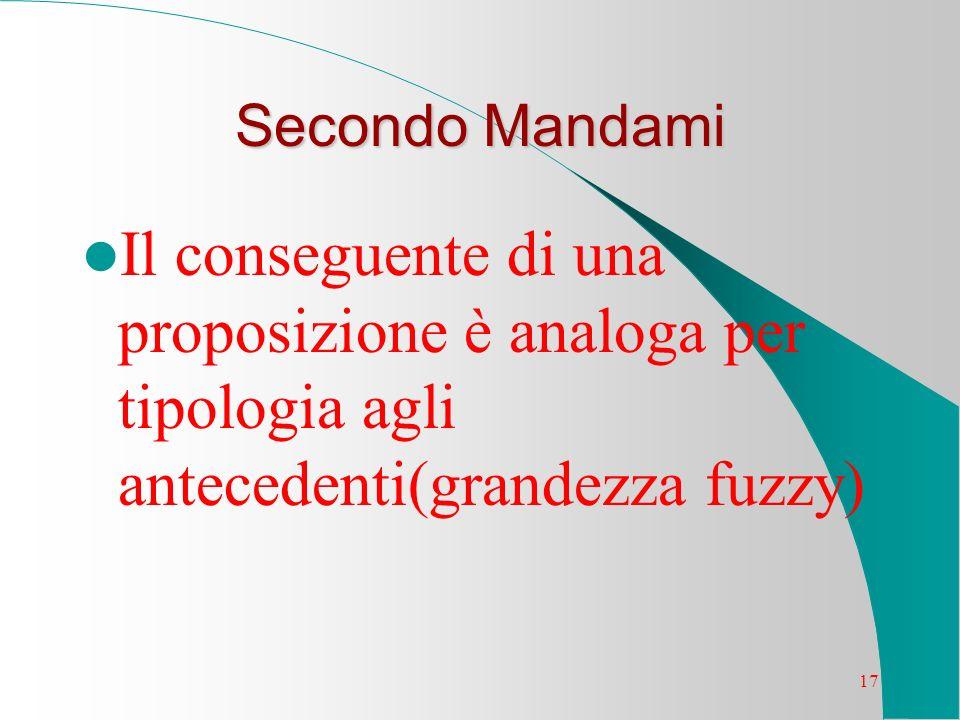 17 Secondo Mandami Il conseguente di una proposizione è analoga per tipologia agli antecedenti(grandezza fuzzy)