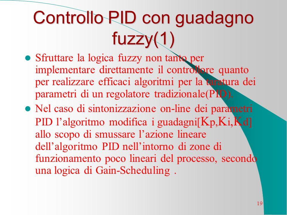 19 Controllo PID con guadagno fuzzy(1) Sfruttare la logica fuzzy non tanto per implementare direttamente il controllore quanto per realizzare efficaci