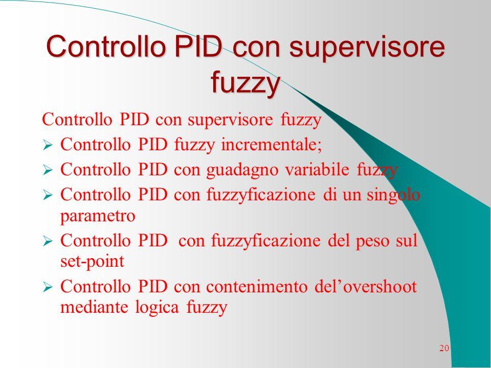 20 Controllo PID con supervisore fuzzy Controllo PID fuzzy incrementale; Controllo PID con guadagno variabile fuzzy Controllo PID con fuzzyficazione d