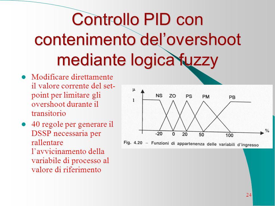 24 Controllo PID con contenimento delovershoot mediante logica fuzzy Modificare direttamente il valore corrente del set- point per limitare gli oversh