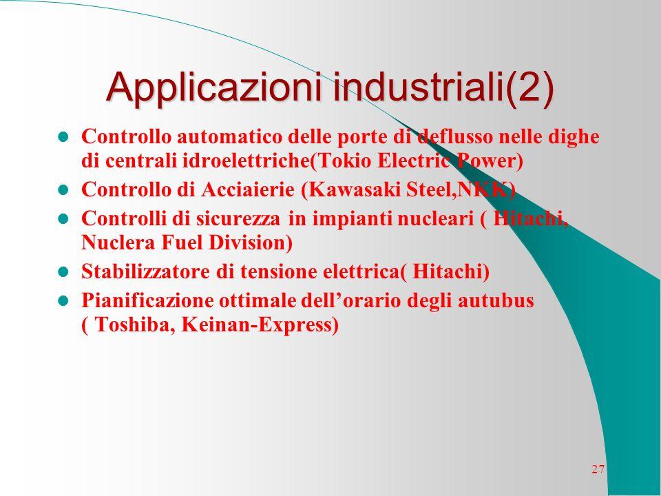 27 Applicazioni industriali(2) Controllo automatico delle porte di deflusso nelle dighe di centrali idroelettriche(Tokio Electric Power) Controllo di