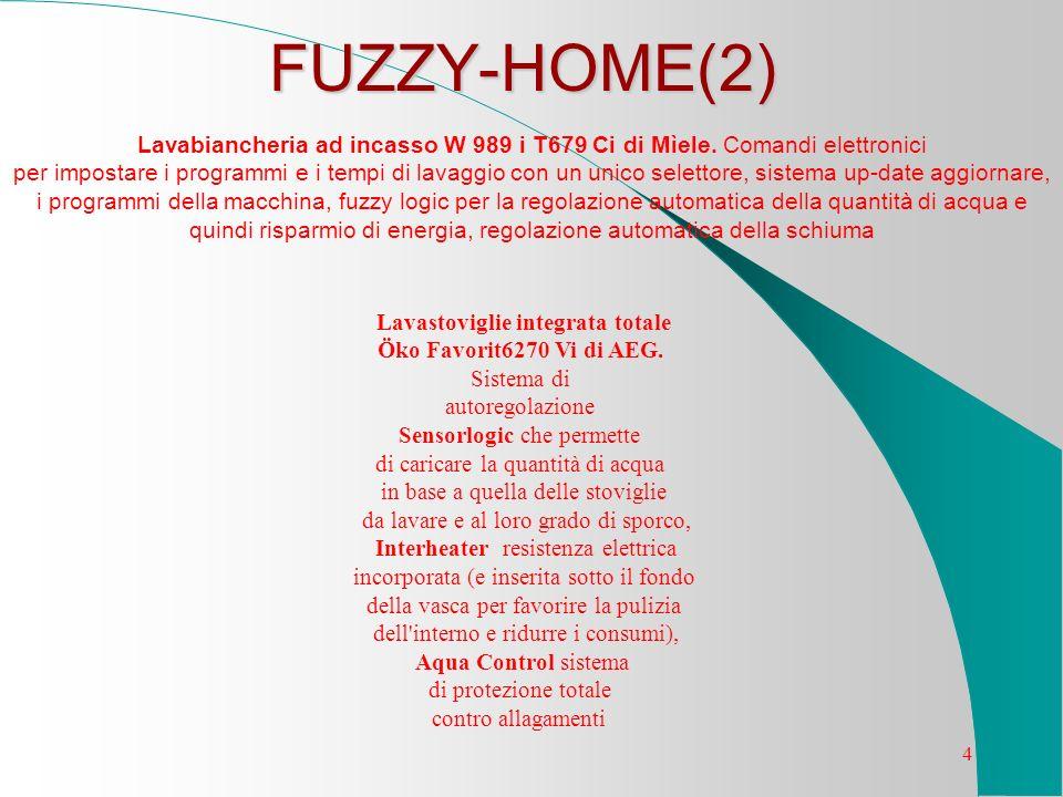 4FUZZY-HOME(2) Lavastoviglie integrata totale Öko Favorit6270 Vi di AEG. Sistema di autoregolazione Sensorlogic che permette di caricare la quantità d