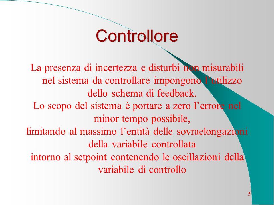 5 Controllore La presenza di incertezza e disturbi non misurabili nel sistema da controllare impongono lutilizzo dello schema di feedback. Lo scopo de