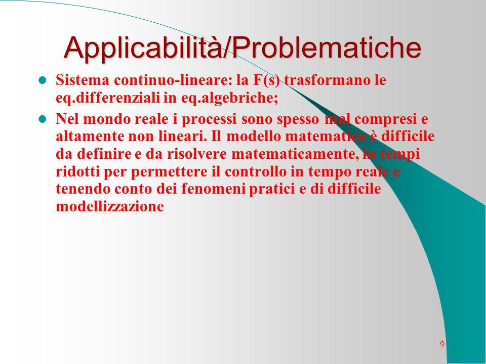 9 Applicabilità/Problematiche Sistema continuo-lineare: la F(s) trasformano le eq.differenziali in eq.algebriche; Nel mondo reale i processi sono spes
