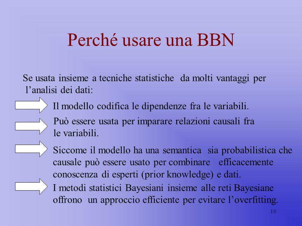 10 Perché usare una BBN Se usata insieme a tecniche statistiche da molti vantaggi per lanalisi dei dati: Il modello codifica le dipendenze fra le vari