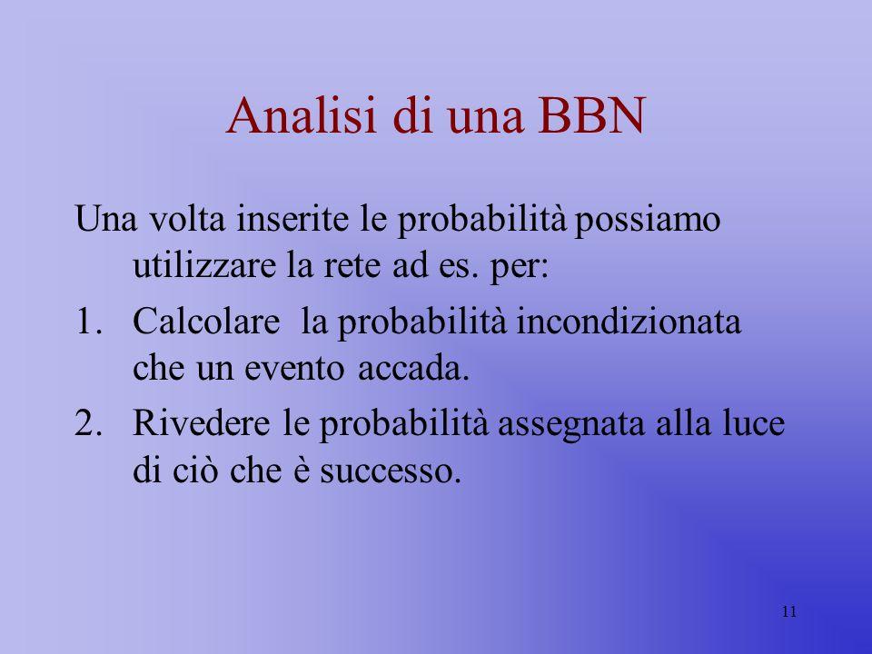 11 Analisi di una BBN Una volta inserite le probabilità possiamo utilizzare la rete ad es. per: 1.Calcolare la probabilità incondizionata che un event