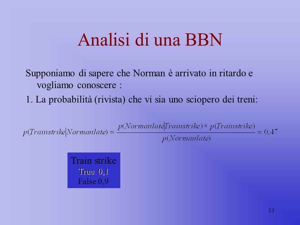 13 Analisi di una BBN Supponiamo di sapere che Norman è arrivato in ritardo e vogliamo conoscere : 1. La probabilità (rivista) che vi sia uno sciopero