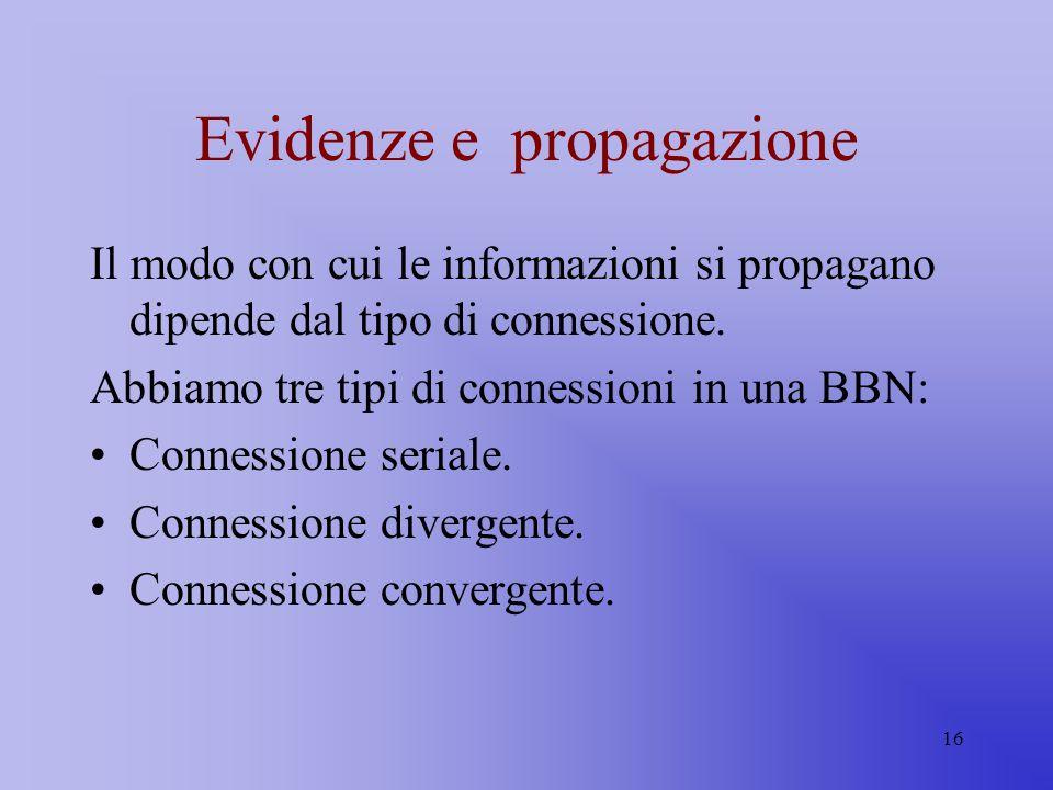 16 Evidenze e propagazione Il modo con cui le informazioni si propagano dipende dal tipo di connessione. Abbiamo tre tipi di connessioni in una BBN: C