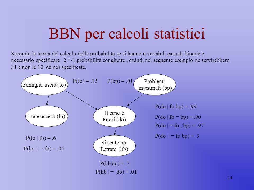 24 BBN per calcoli statistici Secondo la teoria del calcolo delle probabilità se si hanno n variabili casuali binarie è necessario specificare 2 n -1