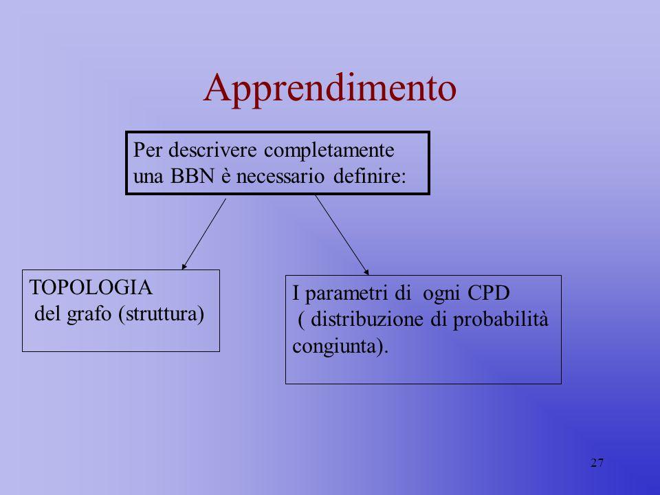 27 Apprendimento Per descrivere completamente una BBN è necessario definire: TOPOLOGIA del grafo (struttura) I parametri di ogni CPD ( distribuzione d