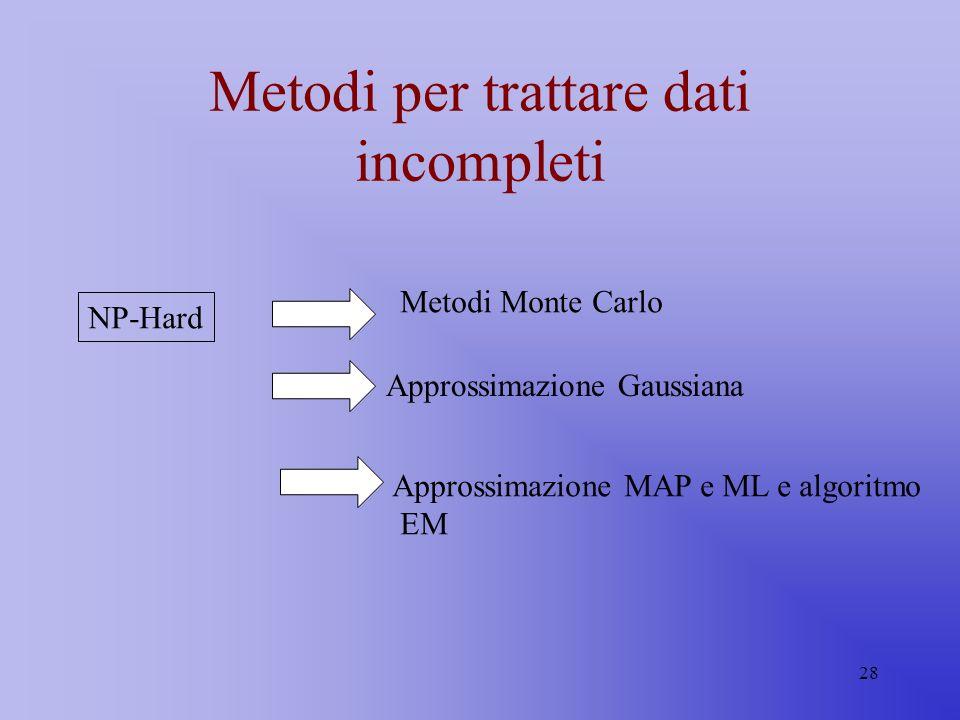 28 Metodi per trattare dati incompleti NP-Hard Metodi Monte Carlo Approssimazione Gaussiana Approssimazione MAP e ML e algoritmo EM