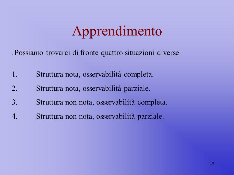 29 Apprendimento. Possiamo trovarci di fronte quattro situazioni diverse: 1.Struttura nota, osservabilità completa. 2.Struttura nota, osservabilità pa