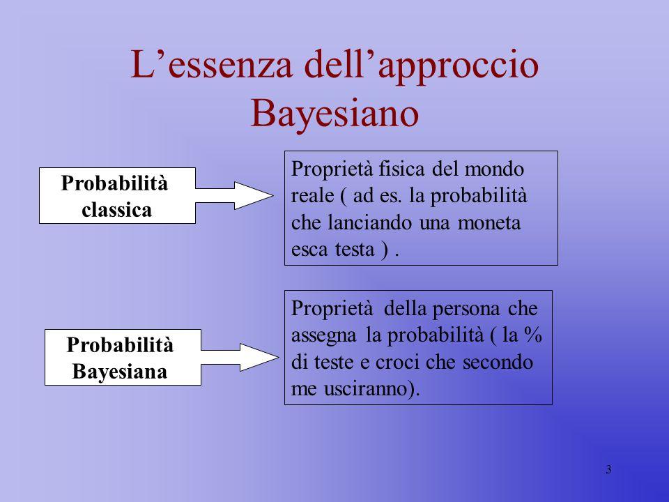 3 Lessenza dellapproccio Bayesiano Probabilità classica Proprietà fisica del mondo reale ( ad es. la probabilità che lanciando una moneta esca testa )