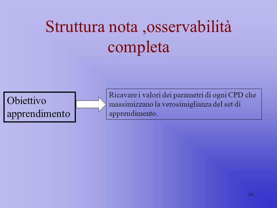 30 Struttura nota,osservabilità completa Obiettivo apprendimento Ricavare i valori dei parametri di ogni CPD che massimizzano la verosimiglianza del s