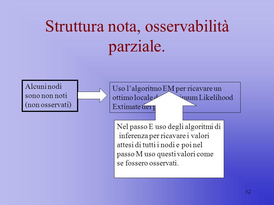 32 Struttura nota, osservabilità parziale. Alcuni nodi sono non noti (non osservati) Uso lalgoritmo EM per ricavare un ottimo locale del Maximum Likel