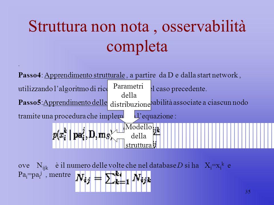 35 Struttura non nota, osservabilità completa. Passo4: Apprendimento strutturale, a partire da D e dalla start network, utilizzando lalgoritmo di rice