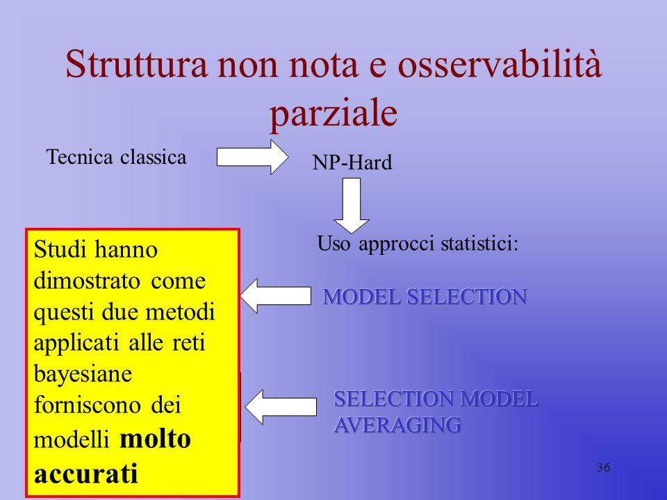 36 Struttura non nota e osservabilità parziale Tecnica classica NP-Hard Seleziona un buon modello (fa delle ipostesi sulla struttura)fra i possibili e
