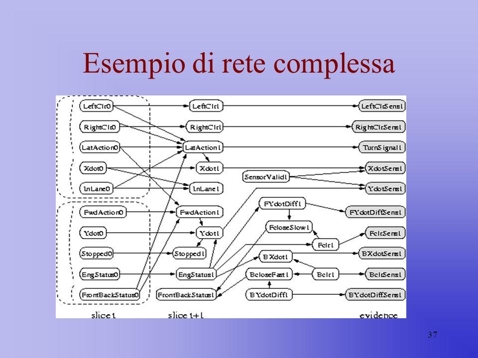 37 Esempio di rete complessa