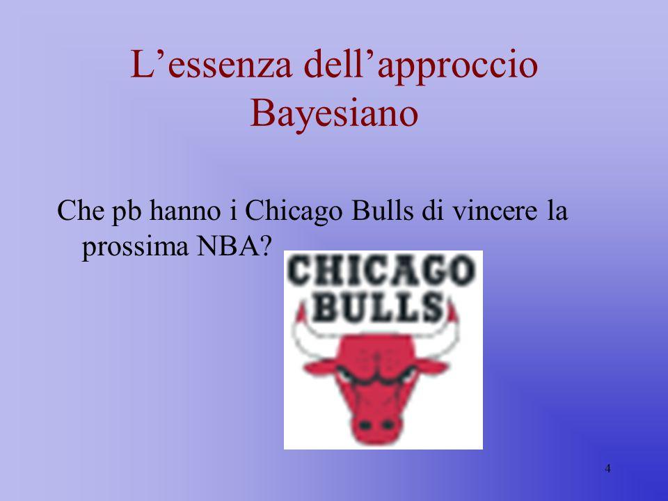 4 Lessenza dellapproccio Bayesiano Che pb hanno i Chicago Bulls di vincere la prossima NBA?