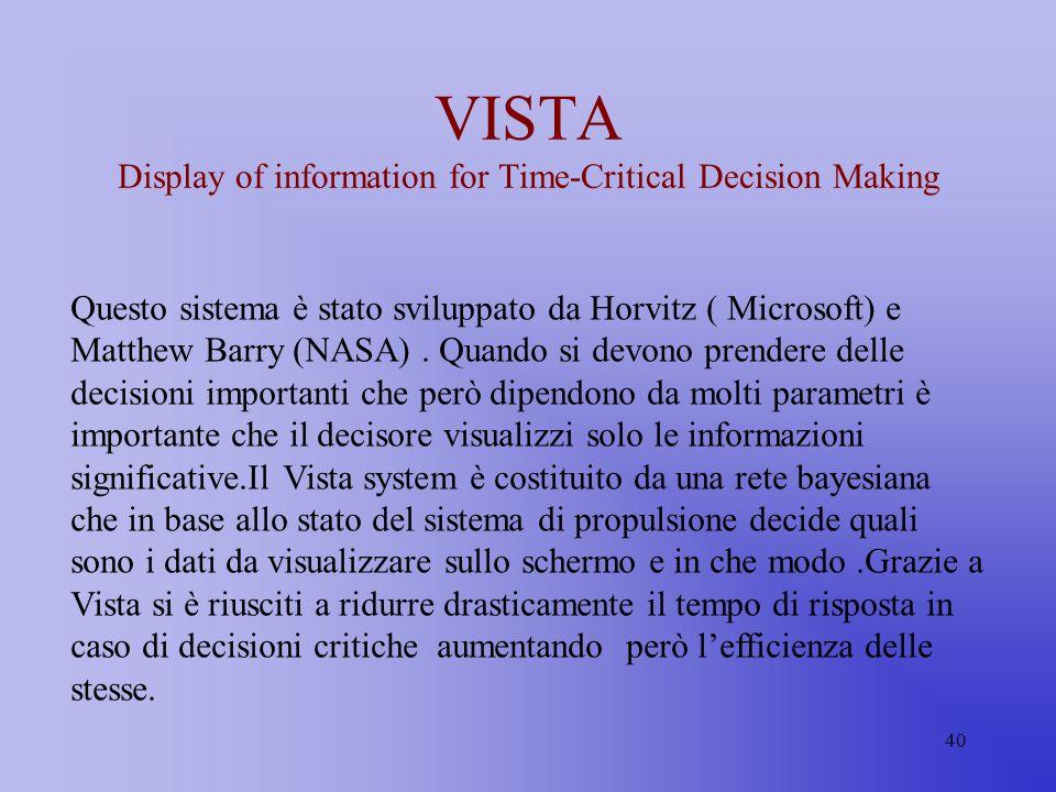 40 VISTA Display of information for Time-Critical Decision Making Questo sistema è stato sviluppato da Horvitz ( Microsoft) e Matthew Barry (NASA). Qu