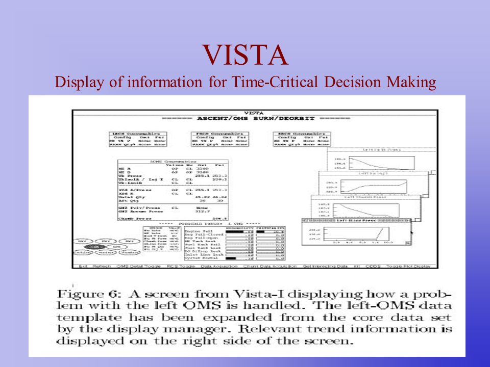 42 VISTA Display of information for Time-Critical Decision Making
