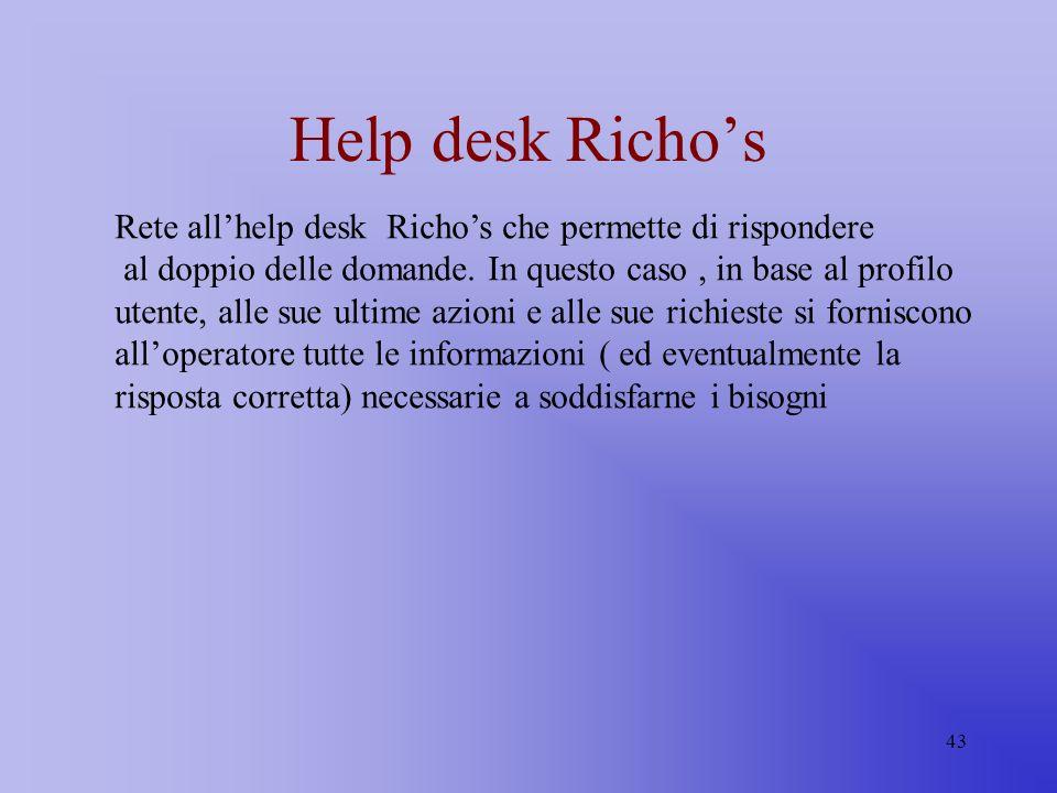 43 Help desk Richos Rete allhelp desk Richos che permette di rispondere al doppio delle domande. In questo caso, in base al profilo utente, alle sue u