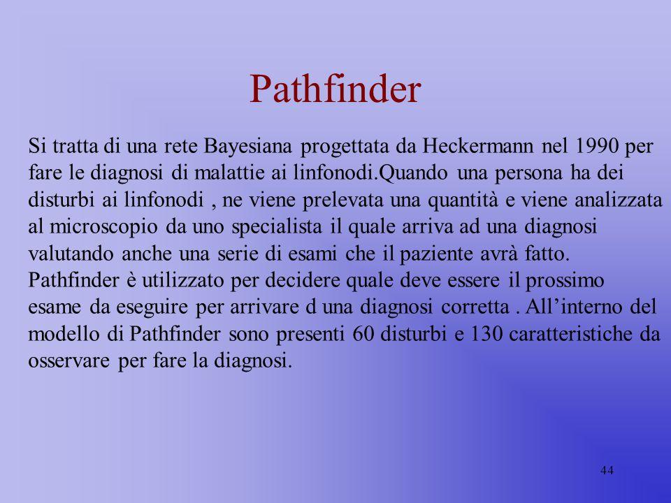 44 Pathfinder Si tratta di una rete Bayesiana progettata da Heckermann nel 1990 per fare le diagnosi di malattie ai linfonodi.Quando una persona ha de