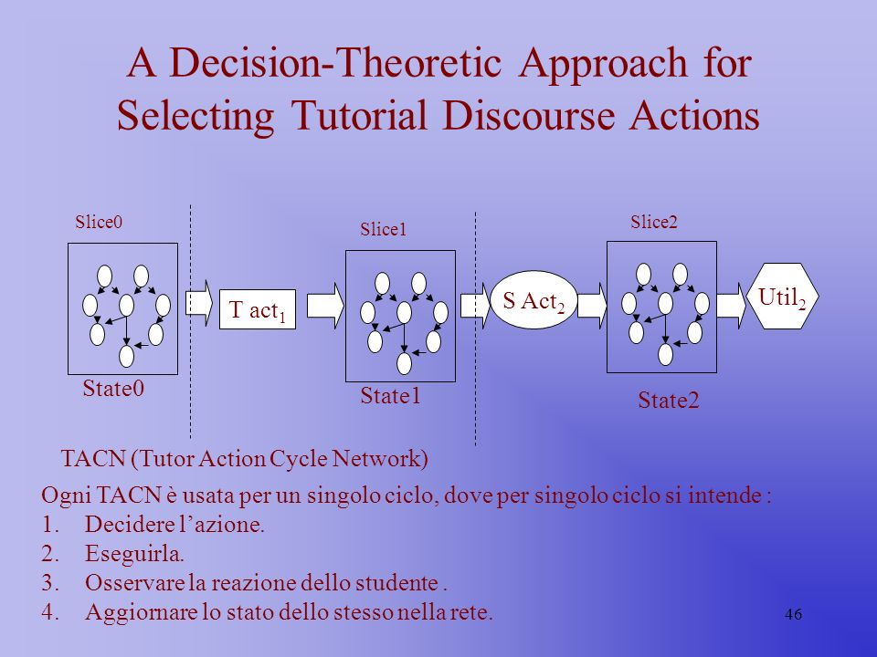 46 A Decision-Theoretic Approach for Selecting Tutorial Discourse Actions Slice2 State1 T act 1 Slice1 State0 S Act 2 Slice0 State2 Util 2 TACN (Tutor