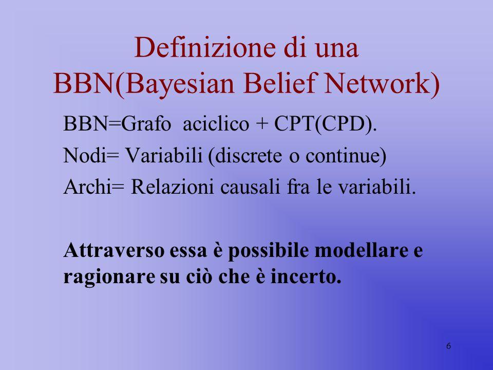 6 Definizione di una BBN(Bayesian Belief Network) BBN=Grafo aciclico + CPT(CPD). Nodi= Variabili (discrete o continue) Archi= Relazioni causali fra le