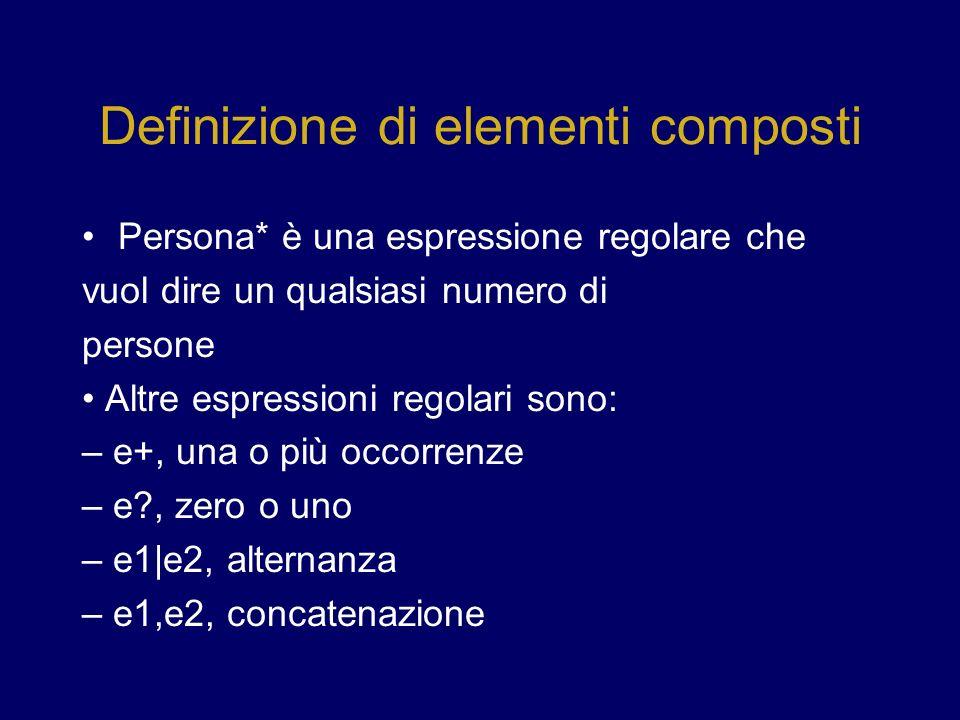 Definizione di elementi composti Persona* è una espressione regolare che vuol dire un qualsiasi numero di persone Altre espressioni regolari sono: – e+, una o più occorrenze – e?, zero o uno – e1|e2, alternanza – e1,e2, concatenazione