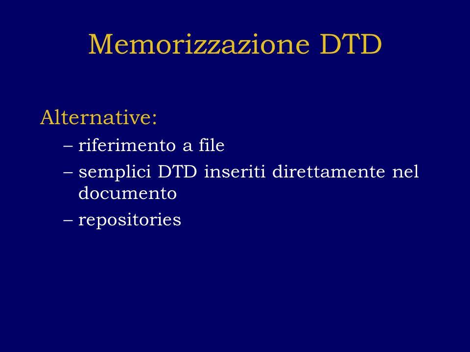 Memorizzazione DTD Alternative: –riferimento a file –semplici DTD inseriti direttamente nel documento –repositories