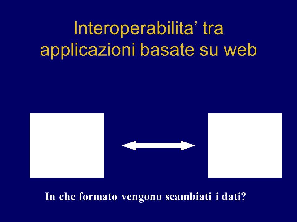 Interoperabilita tra applicazioni basate su web In che formato vengono scambiati i dati?