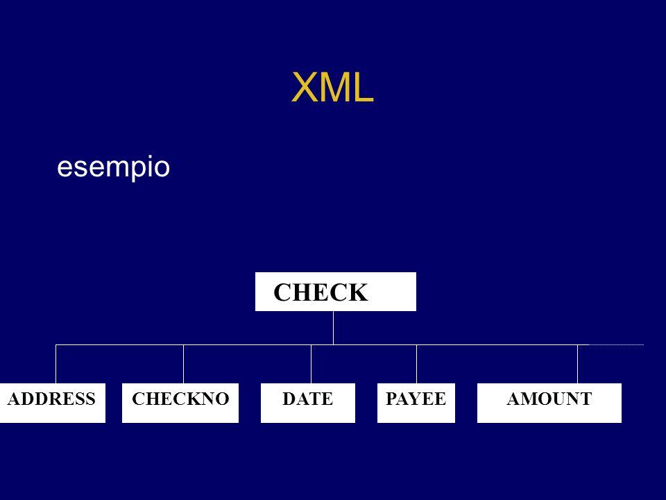 XML esempio CHECK ADDRESSCHECKNODATEPAYEEAMOUNT