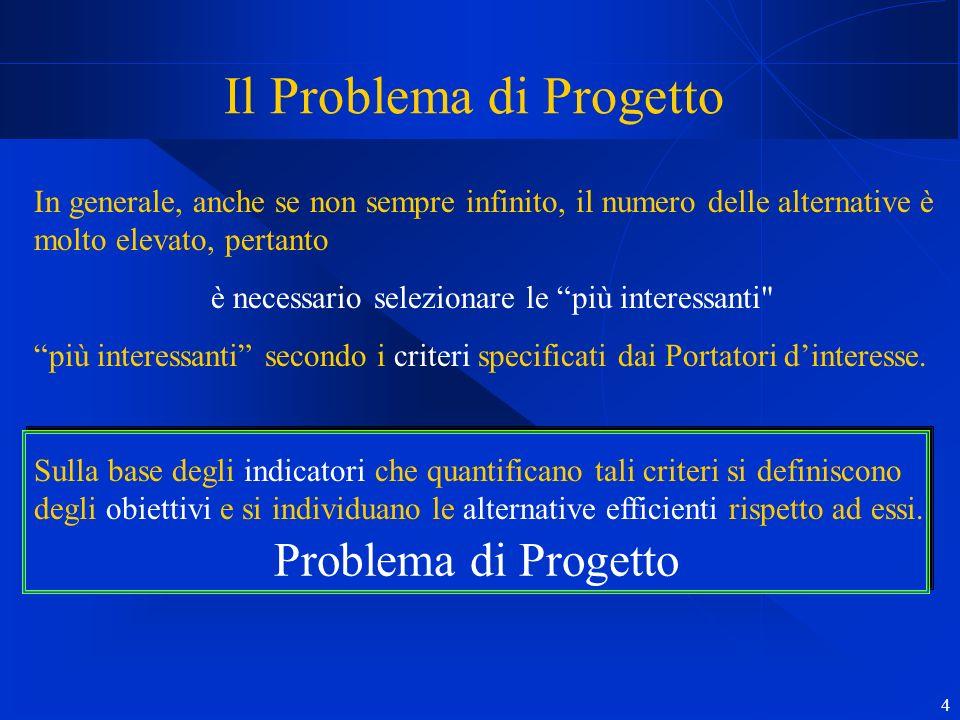 5 Condizioni di completa razionalità La soluzione di un Problema di Progetto risulta in genere complessa, perché: gli obiettivi sono molteplici e non esiste quindi un criterio unico con cui scegliere tra le alternative.
