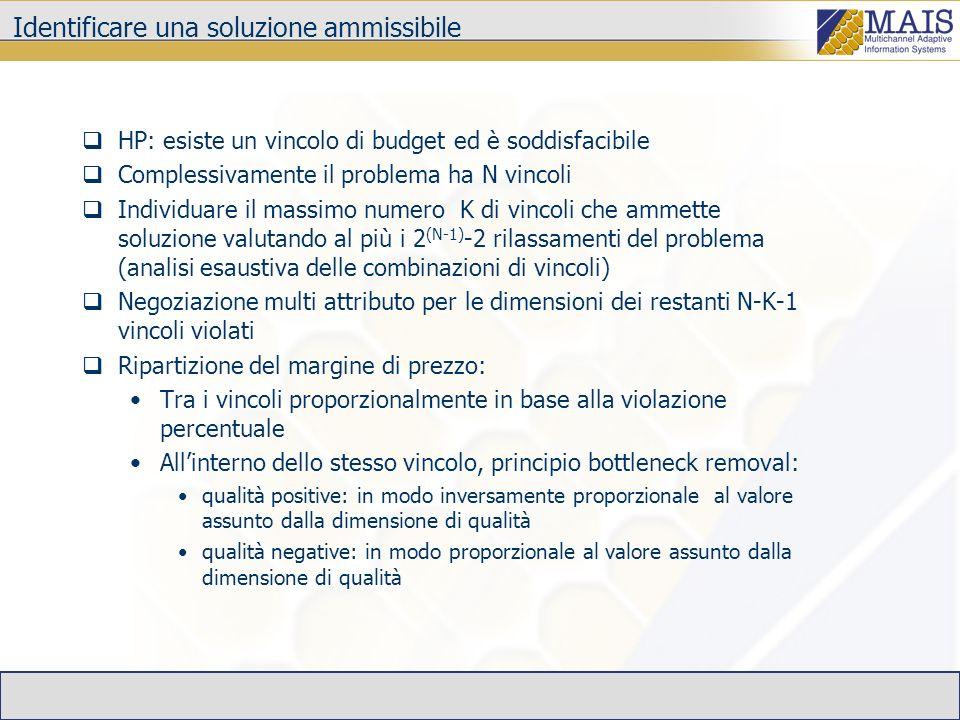 Identificare una soluzione ammissibile HP: esiste un vincolo di budget ed è soddisfacibile Complessivamente il problema ha N vincoli Individuare il ma