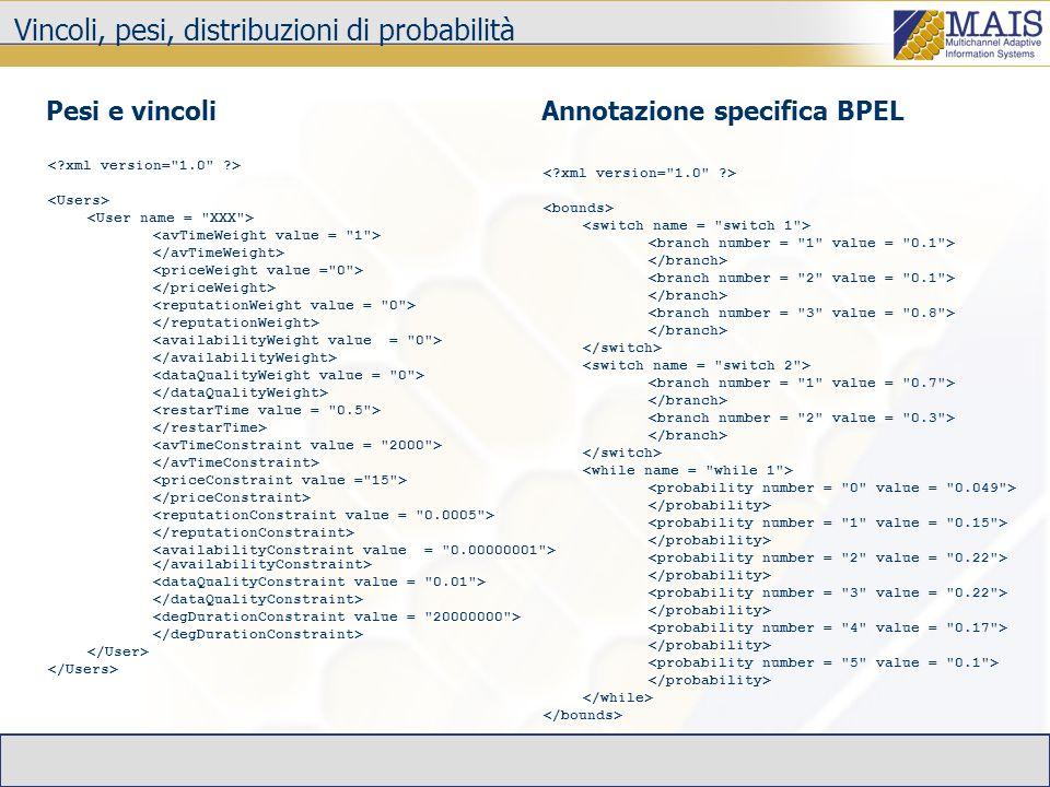 Vincoli, pesi, distribuzioni di probabilità Pesi e vincoli Annotazione specifica BPEL
