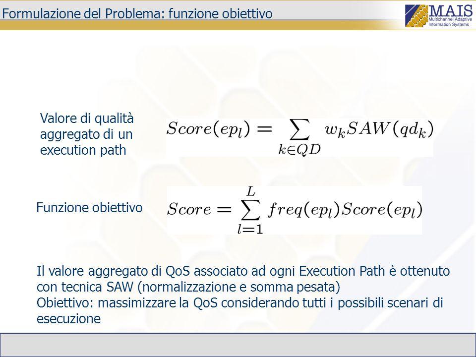Formulazione del Problema: funzione obiettivo Il valore aggregato di QoS associato ad ogni Execution Path è ottenuto con tecnica SAW (normalizzazione