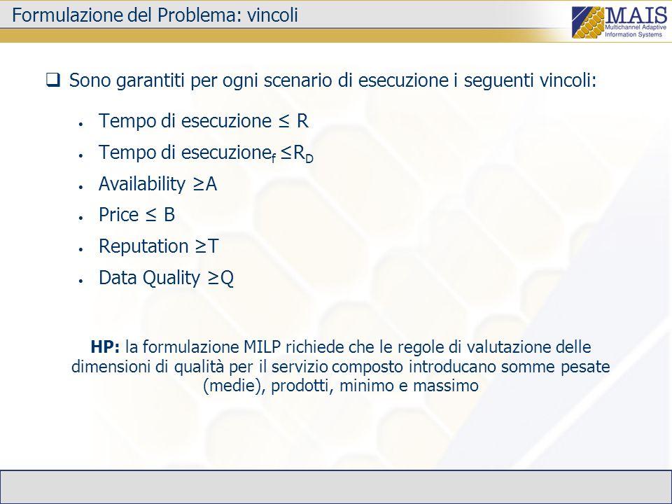 Formulazione del Problema Il problema è NP-Hard, è equivalente ad un problema di zaino Multiple Choice Multiple Dimension