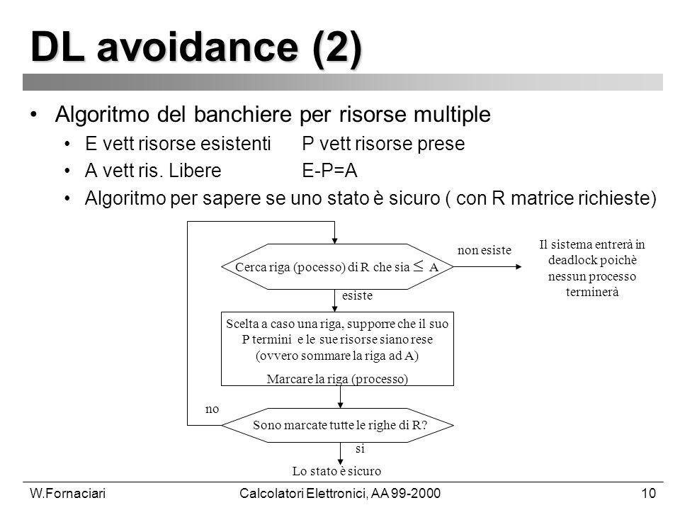 W.FornaciariCalcolatori Elettronici, AA 99-200010 DL avoidance (2) Algoritmo del banchiere per risorse multiple E vett risorse esistentiP vett risorse prese A vett ris.