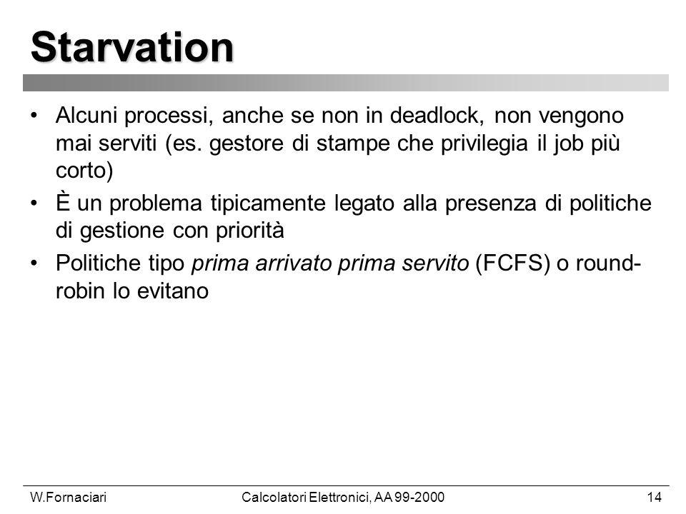 W.FornaciariCalcolatori Elettronici, AA 99-200014 Starvation Alcuni processi, anche se non in deadlock, non vengono mai serviti (es.