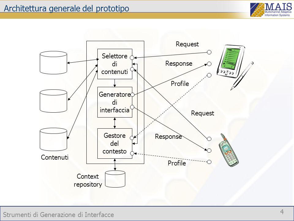 Strumenti di Generazione di Interfacce 4 Generatore di interfaccia Context repository Selettore di contenuti Profile Request Response Profile Request Response Contenuti Gestore del contesto Architettura generale del prototipo