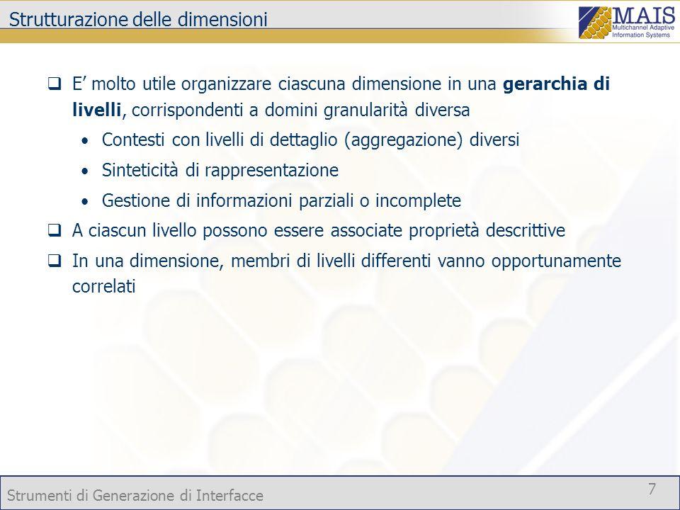 Strumenti di Generazione di Interfacce 7 Strutturazione delle dimensioni E molto utile organizzare ciascuna dimensione in una gerarchia di livelli, co