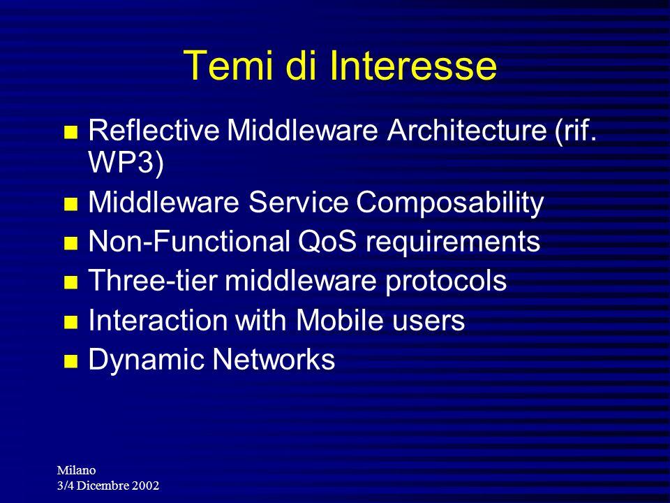 Milano 3/4 Dicembre 2002 Temi di Interesse Reflective Middleware Architecture (rif. WP3) Middleware Service Composability Non-Functional QoS requireme
