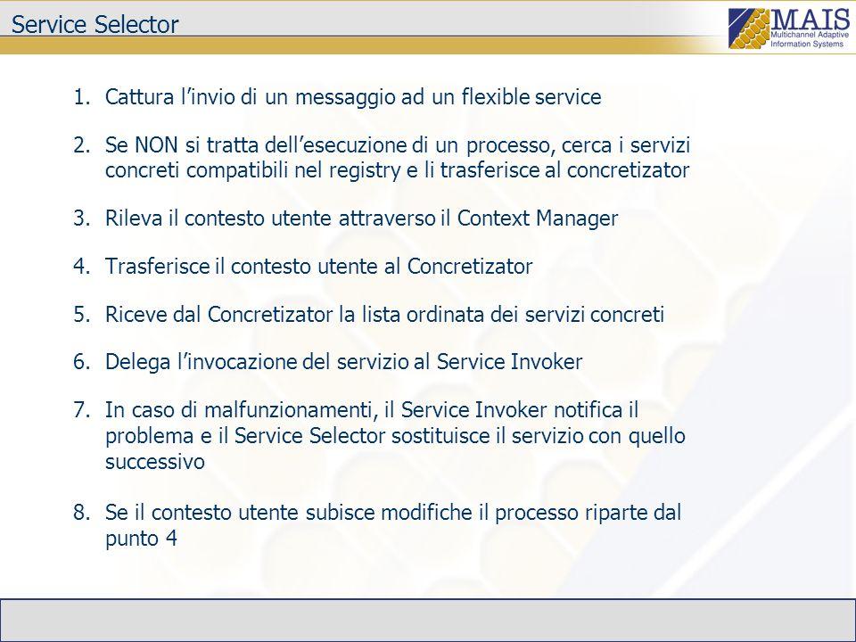 Service Selector 1.Cattura linvio di un messaggio ad un flexible service 2.Se NON si tratta dellesecuzione di un processo, cerca i servizi concreti compatibili nel registry e li trasferisce al concretizator 3.Rileva il contesto utente attraverso il Context Manager 4.Trasferisce il contesto utente al Concretizator 5.Riceve dal Concretizator la lista ordinata dei servizi concreti 6.Delega linvocazione del servizio al Service Invoker 7.In caso di malfunzionamenti, il Service Invoker notifica il problema e il Service Selector sostituisce il servizio con quello successivo 8.Se il contesto utente subisce modifiche il processo riparte dal punto 4