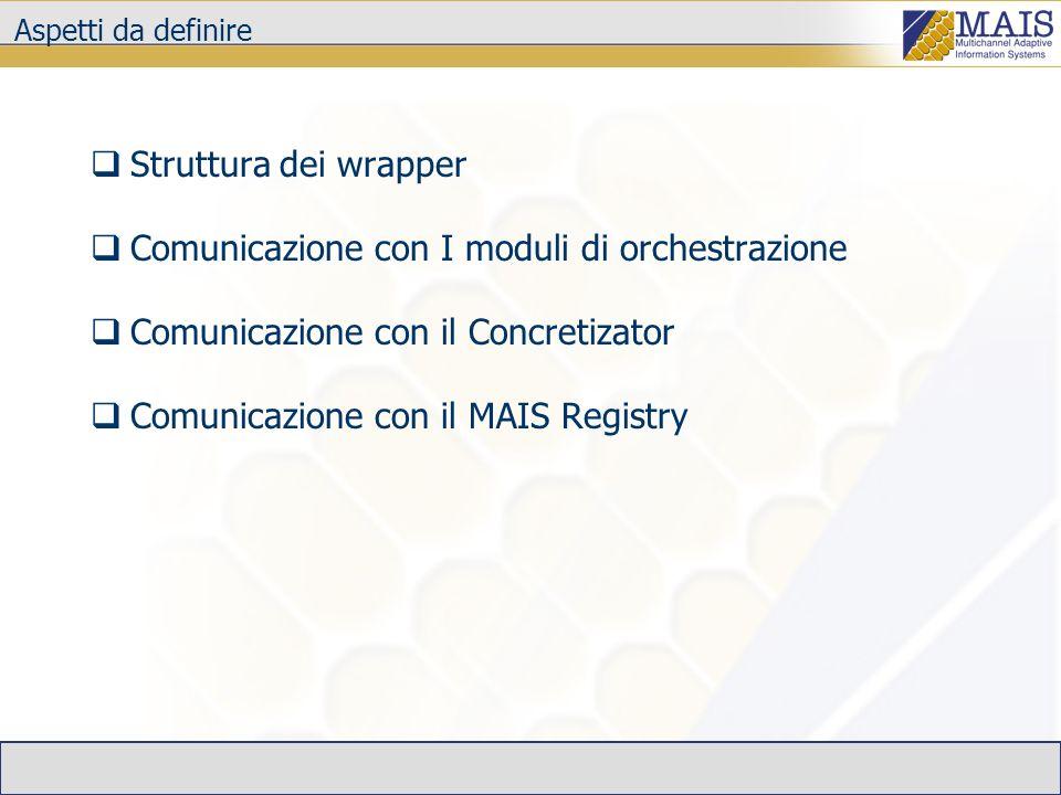 Aspetti da definire Struttura dei wrapper Comunicazione con I moduli di orchestrazione Comunicazione con il Concretizator Comunicazione con il MAIS Registry